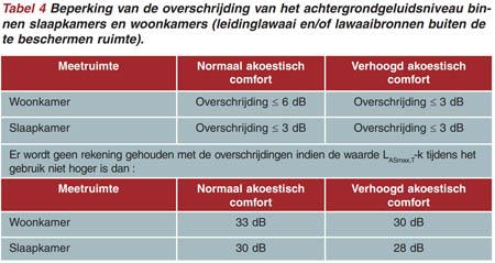 Akoestisch Eurosteelframing Lichtgewicht Frames Voor Staalskeletbouw